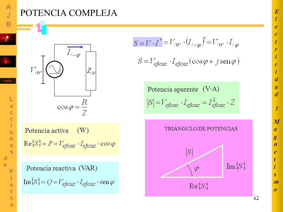 42 TRIÁNGULO DE POTENCIAS POTENCIA COMPLEJA Z / Potencia activa (W) Potencia aparente (V·A) Potencia reactiva (VAR) MagnetismoMagnetismo ElectricidadE
