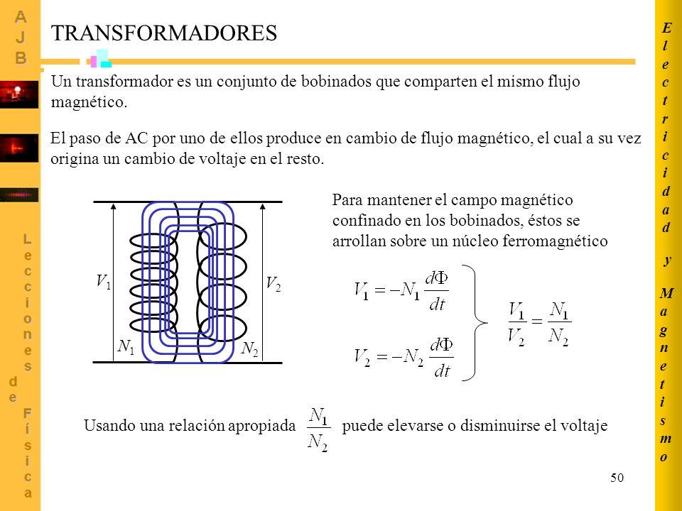 50 TRANSFORMADORES Un transformador es un conjunto de bobinados que comparten el mismo flujo magnético. El paso de AC por uno de ellos produce en camb