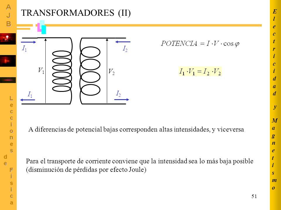 51 TRANSFORMADORES (II) V1V1 V2V2 I1I1 I1I1 I2I2 I2I2 A diferencias de potencial bajas corresponden altas intensidades, y viceversa Para el transporte