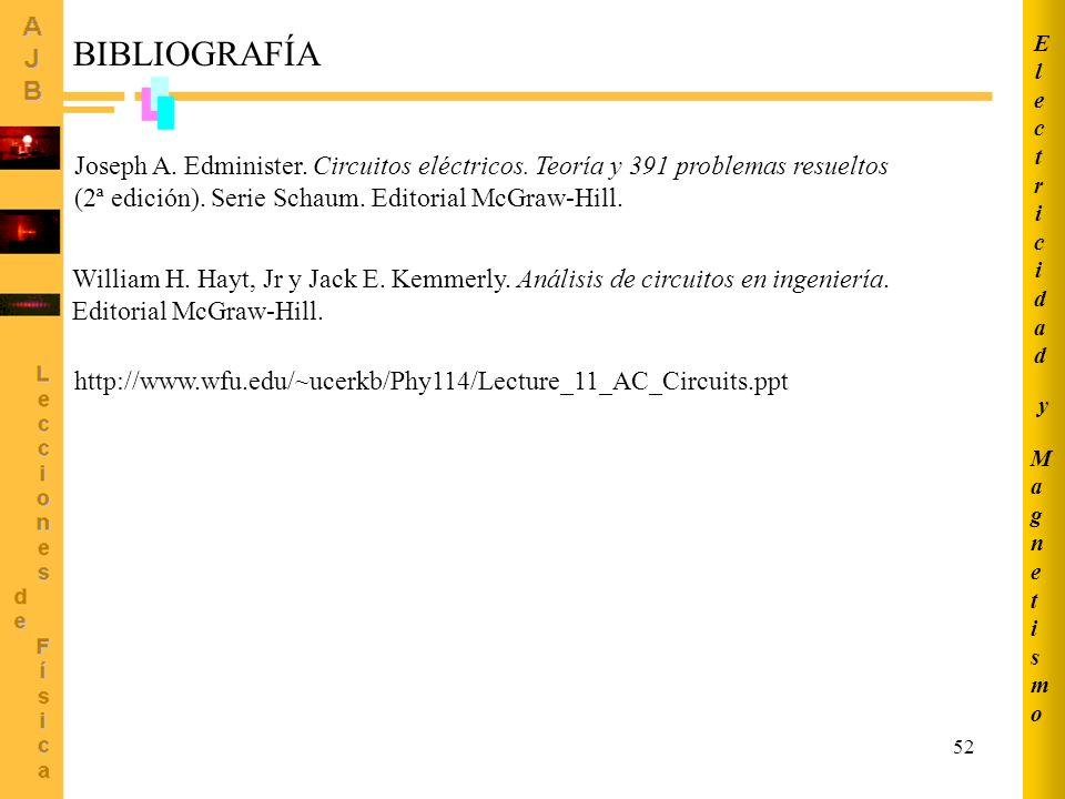 52 BIBLIOGRAFÍA Joseph A. Edminister. Circuitos eléctricos. Teoría y 391 problemas resueltos (2ª edición). Serie Schaum. Editorial McGraw-Hill. Willia