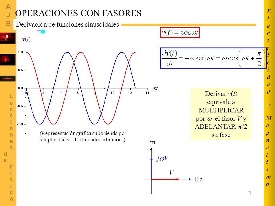 8 OPERACIONES CON FASORES Integración de funciones sinusoidales v(t) v(t) t V/j Integrar v(t) equivale a DIVIDIR por el fasor V y ATRASAR /2 su fase (Representación gráfica suponiendo por simplicidad =1.