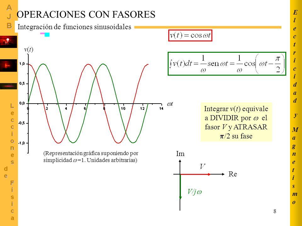 8 OPERACIONES CON FASORES Integración de funciones sinusoidales v(t) v(t) t V/j Integrar v(t) equivale a DIVIDIR por el fasor V y ATRASAR /2 su fase (