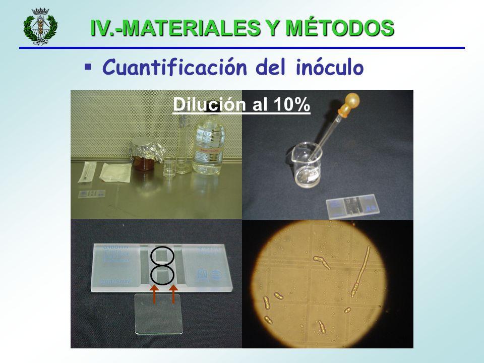 IV.-MATERIALES Y MÉTODOS Dilución al 10% Cuantificación del inóculo