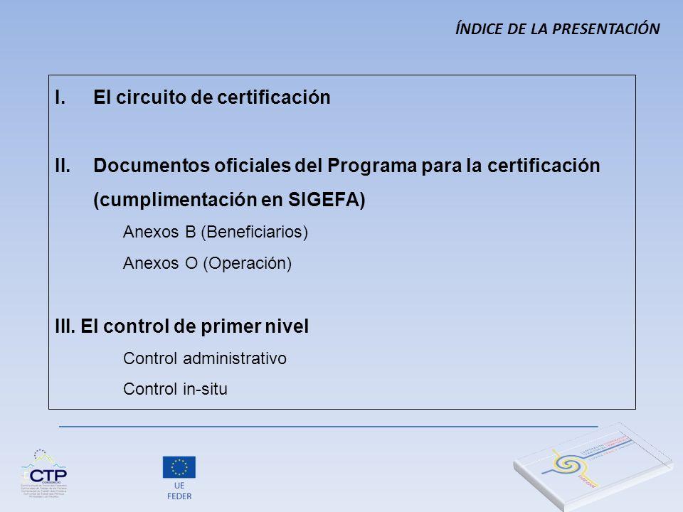 AgenteAcción Beneficiario Certifican sus gastos (SIGEFA + enviar documentos al controlador 1er nivel) Controlador 1er nivel Certificación (certifican los gastos elegibles) - Fase contradictoria- Jefe de fila Consolidación de la operación STC Control de conformidad y control de coherencia AG Validación y solicitud de fondos a la AC AC Solicitud de fondos a la CE AC Pago al beneficiario Jefe de fila Redistribuye los fondos entre los socios EL CIRCUITO DE LA CERTIFICACIÓN