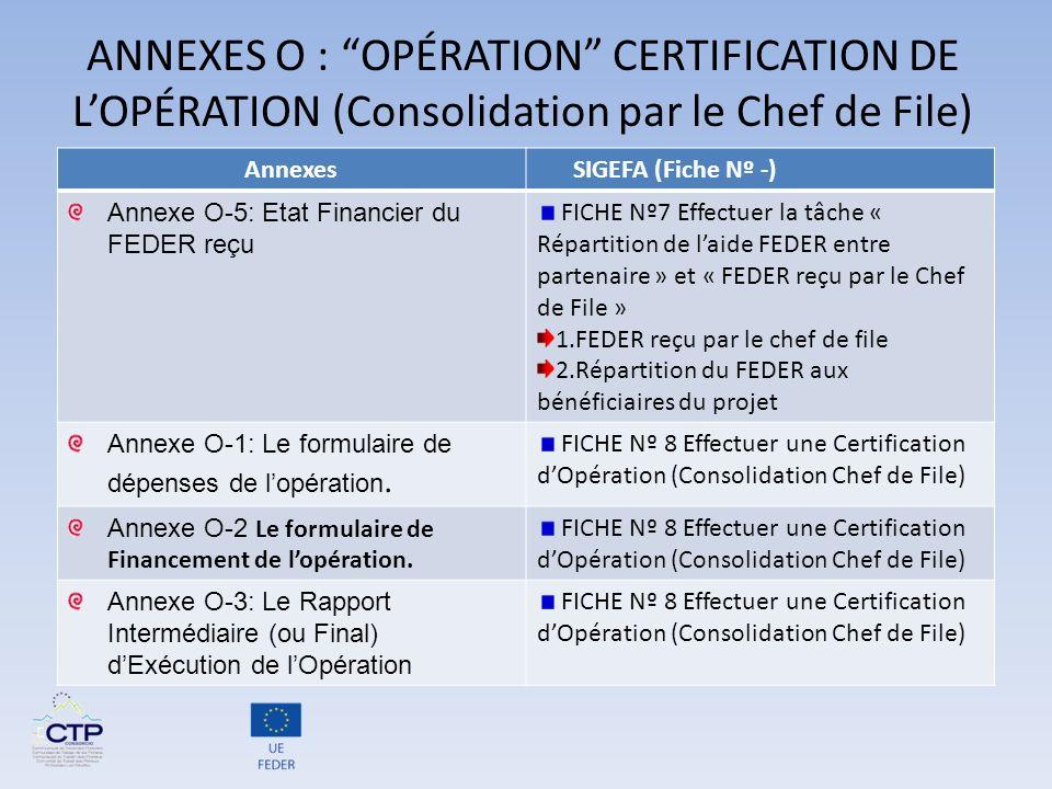 ANNEXES O : OPÉRATION CERTIFICATION DE LOPÉRATION (Consolidation par le Chef de File) Annexes SIGEFA (Fiche Nº -) Annexe O-5: Etat Financier du FEDER