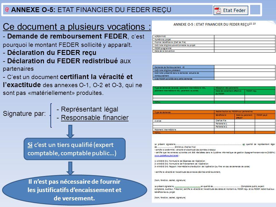 ANNEXE O-5: ETAT FINANCIER DU FEDER REÇU Si cest un tiers qualifié (expert comptable, comptable public…) Il nest pas nécessaire de fournir les justifi