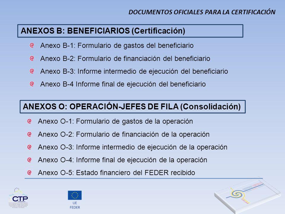 ANEXOS B: BENEFICIARIOS (Certificación) Documento SIGEFA (Ficha Nº -) Anexo B-1: Formulario de gastos del beneficiario Ficha Nº1: Introducir gastos en SIGEFA Ficha Nº2: Efectuar una certificación (Beneficiario) Asociar gastos a la certificación Anexo B-2: Formulario de financiación del beneficiario Ficha Nº2: Efectuar una certificación (Beneficiario) Introducir ingresos y cofinanciaciones Anexo B-3: Informe intermedio de ejecución del beneficiario Ficha Nº2: Efectuar una certificación (Beneficiario) Asociar el documento a la certificación DOCUMENTOS OFICIALES PARA LA CERTIFICACIÓN