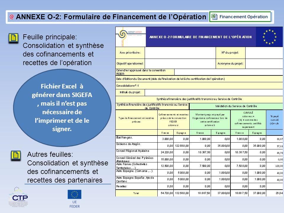 Feuille principale: Consolidation et synthèse des cofinancements et recettes de lopération ANNEXE O-2: Formulaire de Financement de lOpération Fichier