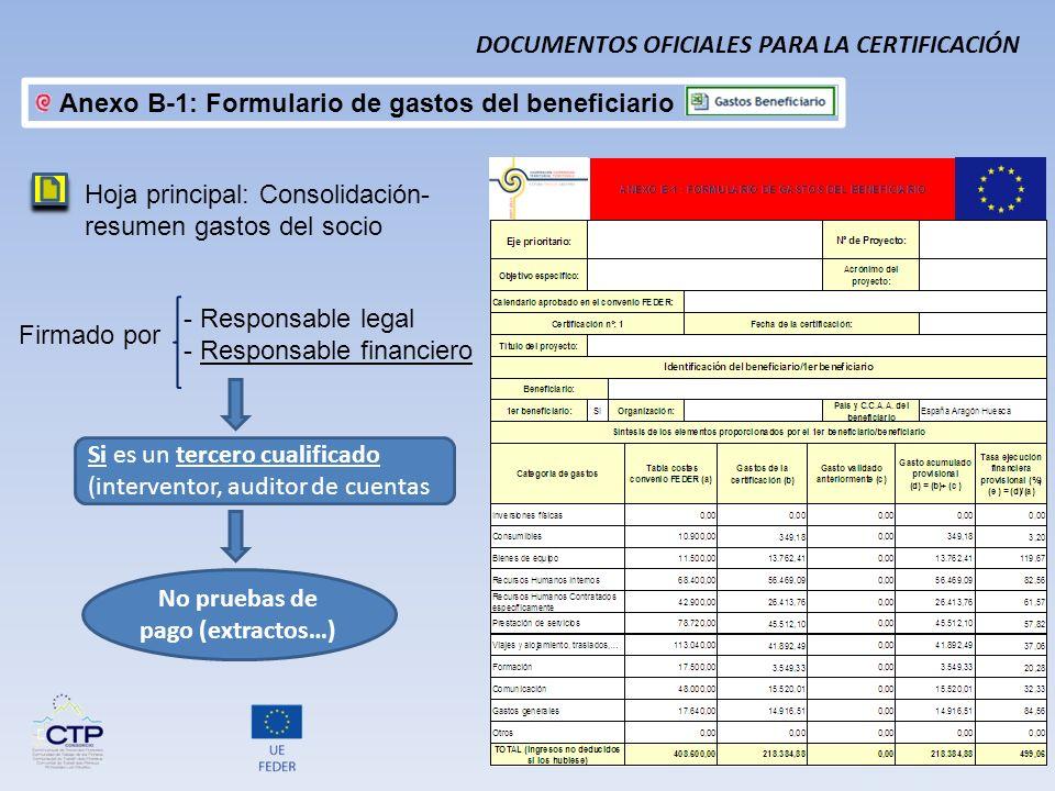 Resto de hojas: Gastos clasificados por categoría No firmar estos detalles Anexo B-1: Formulario de gastos del beneficiario DOCUMENTOS OFICIALES PARA LA CERTIFICACIÓN