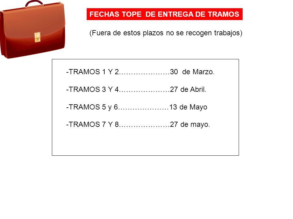 FECHAS TOPE DE ENTREGA DE TRAMOS (Fuera de estos plazos no se recogen trabajos) -TRAMOS 1 Y 2…………………30 de Marzo.