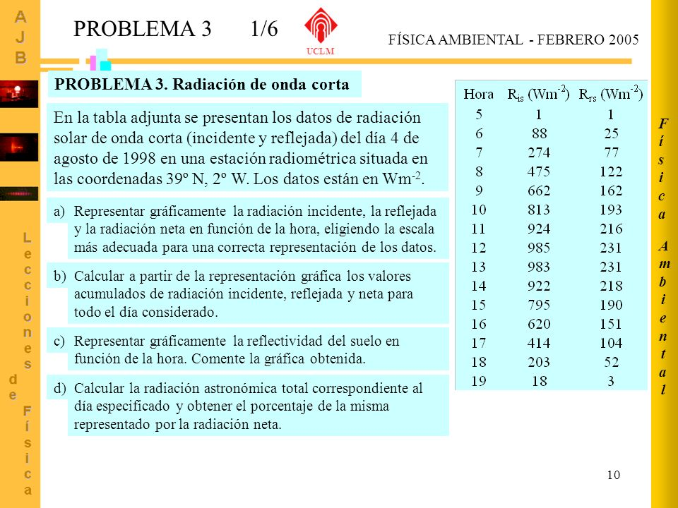 10 PROBLEMA 31/6 AmbientalAmbiental FísicaFísica FÍSICA AMBIENTAL - FEBRERO 2005 UCLM PROBLEMA 3. Radiación de onda corta En la tabla adjunta se prese