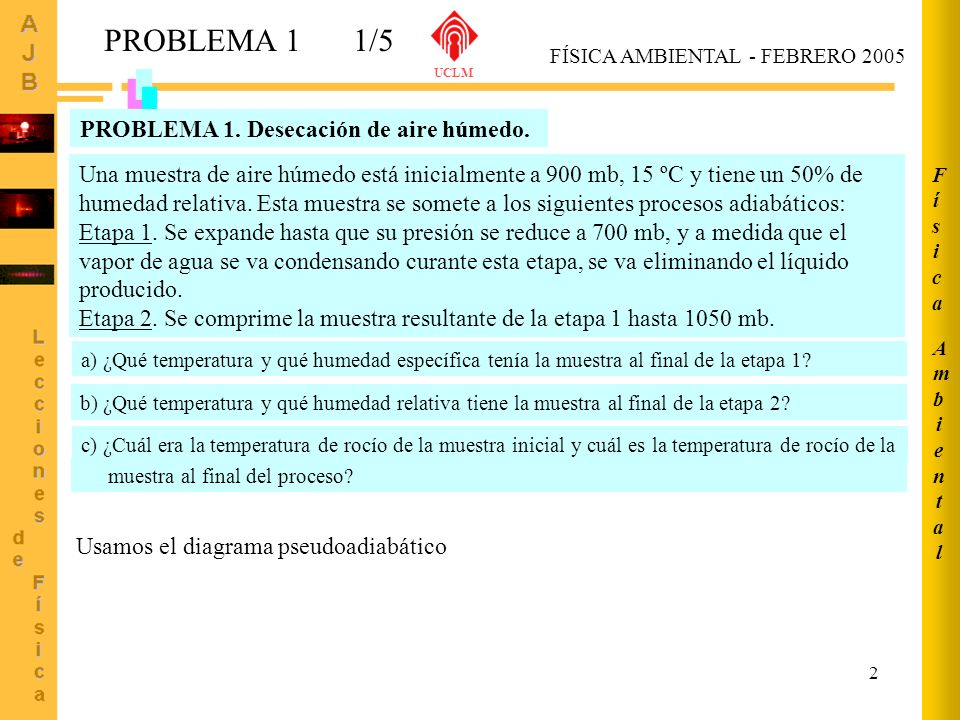2 PROBLEMA 1 FÍSICA AMBIENTAL - FEBRERO 2005 UCLM AmbientalAmbiental FísicaFísica 1/5 PROBLEMA 1. Desecación de aire húmedo. Una muestra de aire húmed