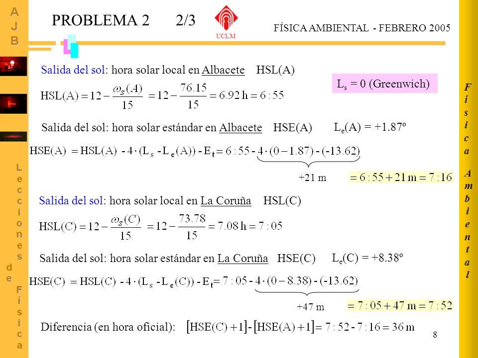 8 PROBLEMA 22/3 AmbientalAmbiental FísicaFísica FÍSICA AMBIENTAL - FEBRERO 2005 UCLM Salida del sol: hora solar local en Albacete HSL(A) Salida del so