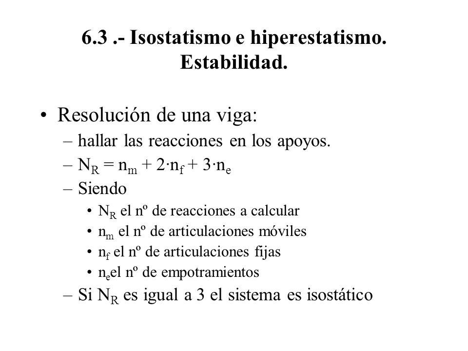 6.3.- Isostatismo e hiperestatismo. Estabilidad. Resolución de una viga: –hallar las reacciones en los apoyos. –N R = n m + 2·n f + 3·n e –Siendo N R