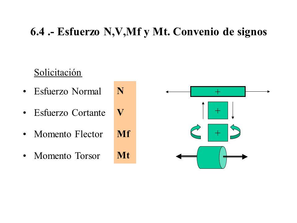 Solicitación Esfuerzo Normal Esfuerzo Cortante Momento Flector Momento Torsor N V Mf Mt 6.4.- Esfuerzo N,V,Mf y Mt. Convenio de signos + ++
