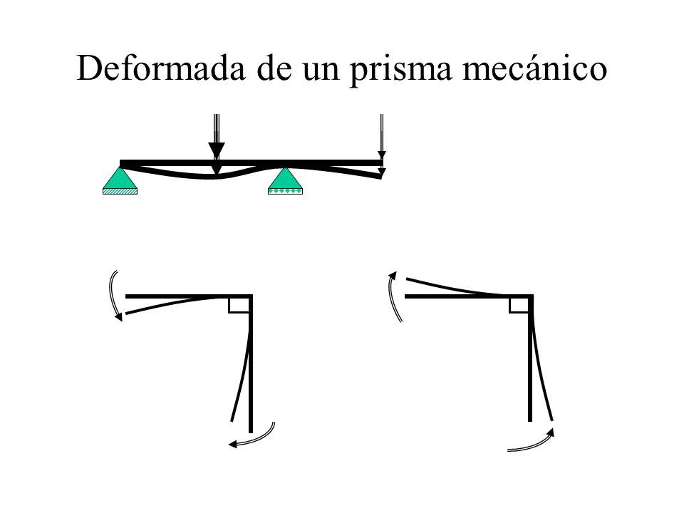 Deformada de un prisma mecánico