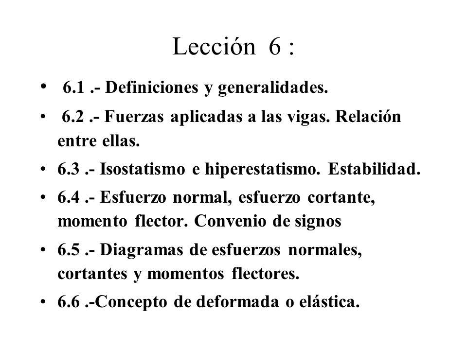 + - L /2 A B N 1 = R B - - + D C L L P - - M 3 = R B ·( 1/2 ·L+x) - P·x V 1 = 0 Sección 1 => x = 0 en B M 1 = 0 N 2 = 0 V 2 = - R B Sección 2 => x = 0 en D M 2 = R B · x N 3 = 0 V 3 = P - R B Sección 3 => x = 0 en E N 4 = R A V 4 = H A = 0 Sección 4 => x = 0 en A M 4 = H A · x= 0 R A = ½·P R B = ½·P H A = 0 L > x > 0 ½·L > x > 0 L > x > 0