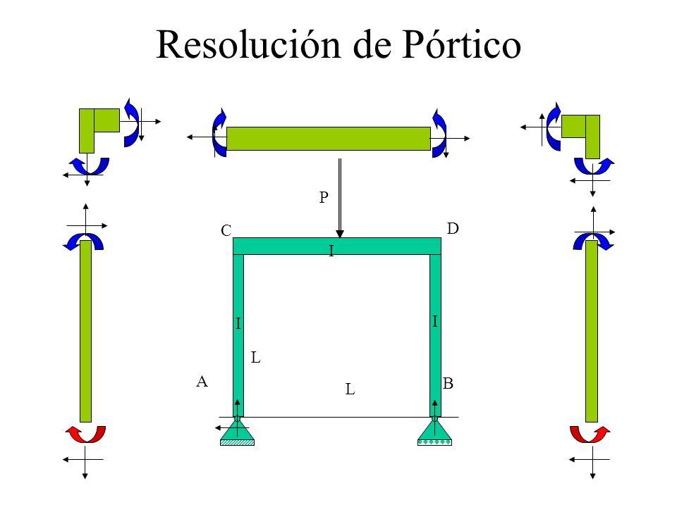 Resolución de Pórtico D A C B L L I I I P