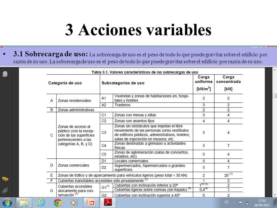 3 Acciones variables 3.1 Sobrecarga de uso: La sobrecarga de uso es el peso de todo lo que puede gravitar sobre el edificio por razón de su uso. La so