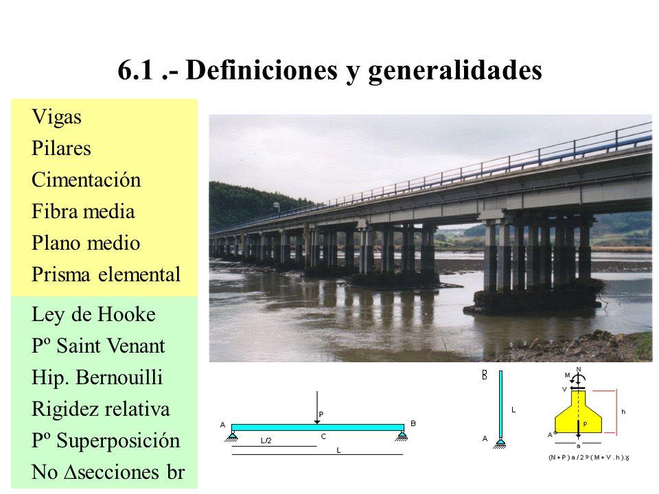 6.1.- Definiciones y generalidades Vigas Pilares Cimentación Fibra media Plano medio Prisma elemental Ley de Hooke Pº Saint Venant Hip. Bernouilli Rig