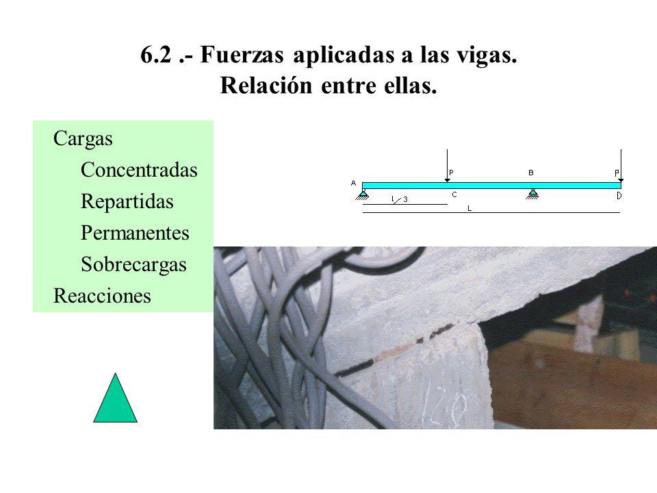 6.2.- Fuerzas aplicadas a las vigas. Relación entre ellas. Cargas Concentradas Repartidas Permanentes Sobrecargas Reacciones