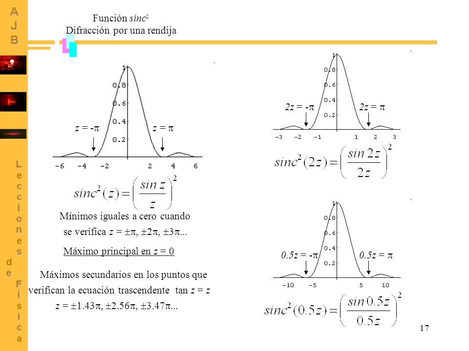 17 z = z = - Función sinc 2 Difracción por una rendija 2z = 2z = - 0.5z = 0.5z = - Mínimos iguales a cero cuando se verifica z =, 2, 3... Máximo princ