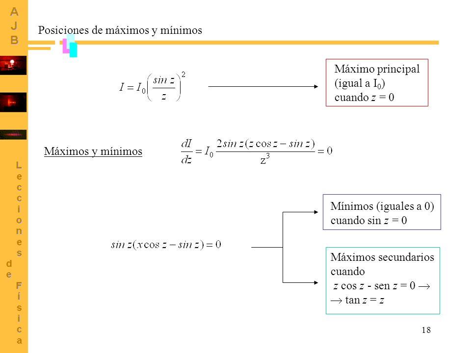18 Mínimos (iguales a 0) cuando sin z = 0 Máximo principal (igual a I 0 ) cuando z = 0 Máximos secundarios cuando z cos z - sen z = 0 tan z = z Máximo