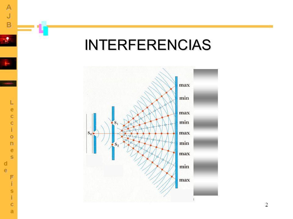 2 INTERFERENCIAS