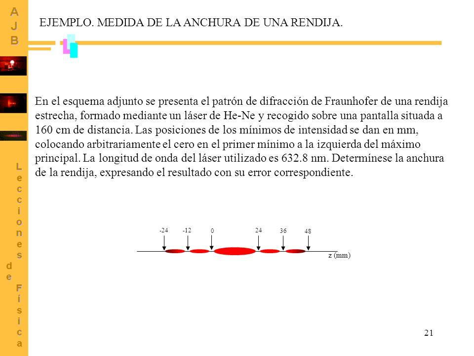 21 En el esquema adjunto se presenta el patrón de difracción de Fraunhofer de una rendija estrecha, formado mediante un láser de He-Ne y recogido sobr