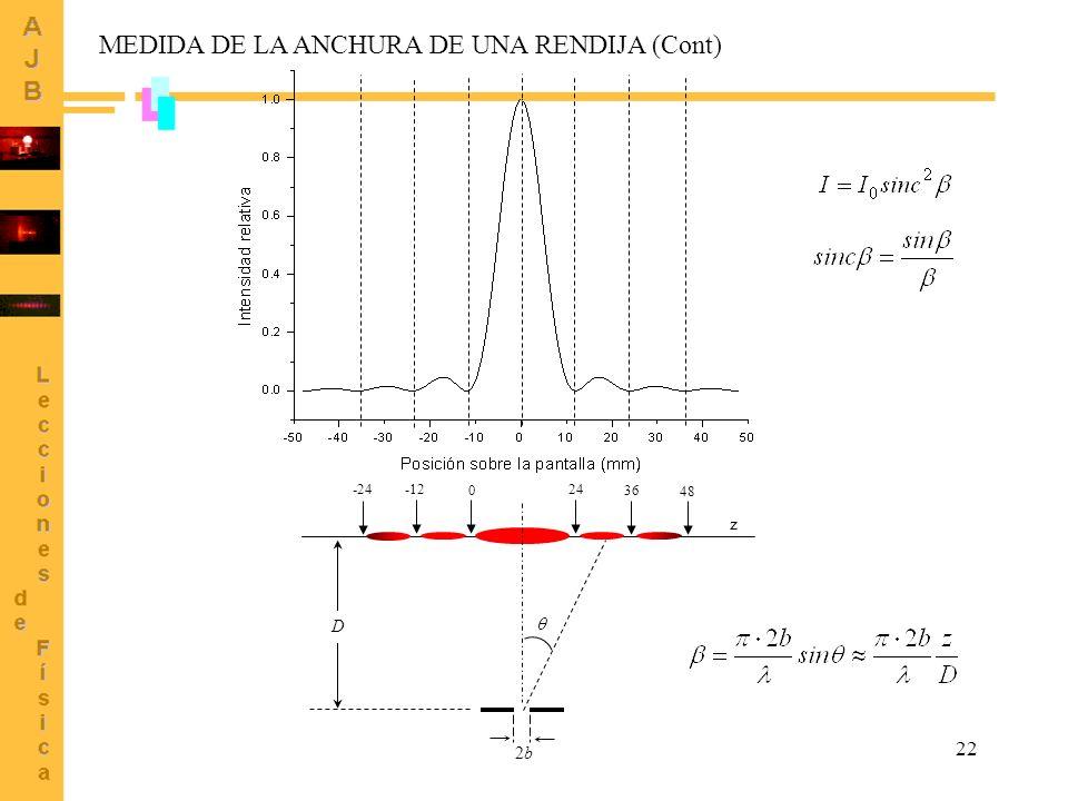 22 0 24 36 48 -12-24 z 2b2b D MEDIDA DE LA ANCHURA DE UNA RENDIJA (Cont)