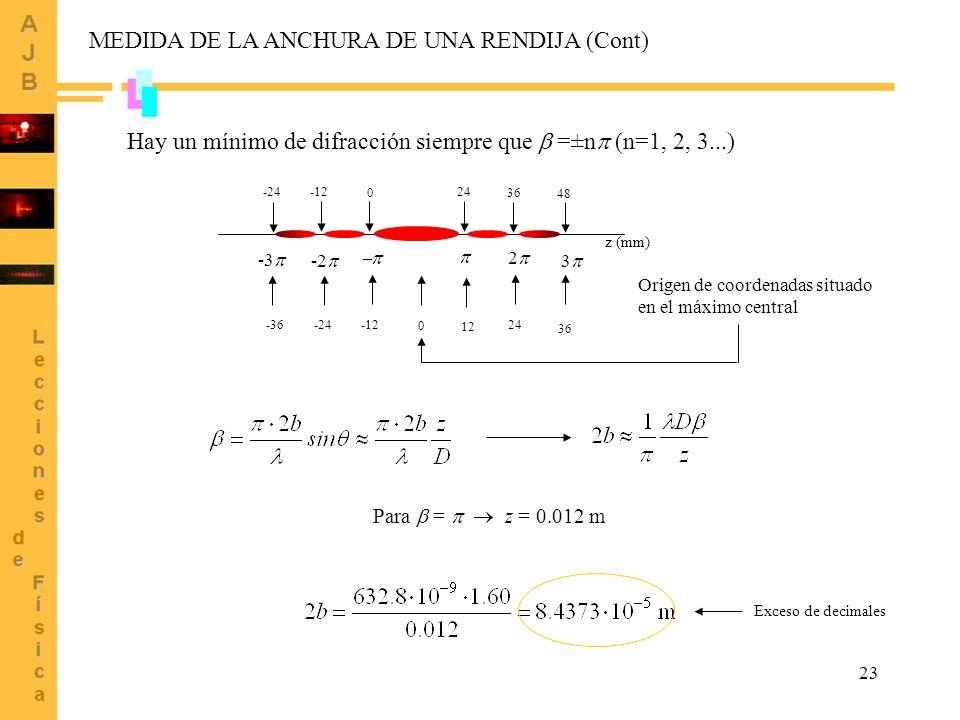 23 0 24 36 48 -12-24 z (mm) 2 3 -2 -3 Hay un mínimo de difracción siempre que =±n (n=1, 2, 3...) 0 24 36 12 -12-24 -36 Origen de coordenadas situado e