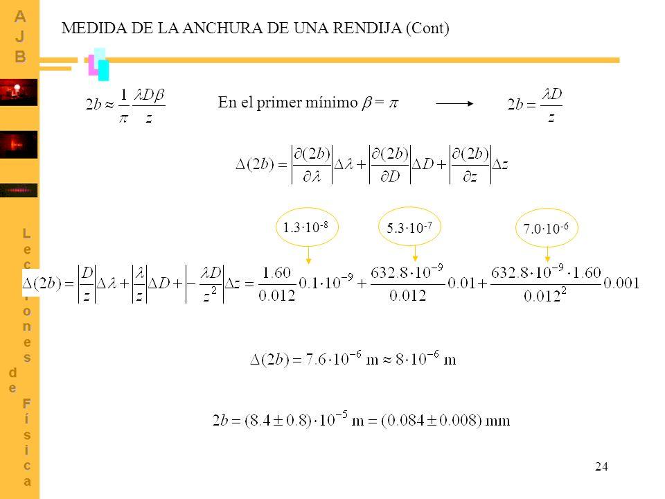 24 1.3·10 -8 5.3·10 -7 7.0·10 -6 En el primer mínimo = MEDIDA DE LA ANCHURA DE UNA RENDIJA (Cont)