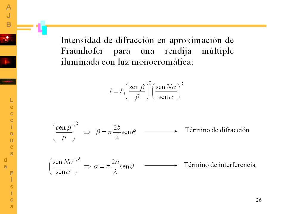 26 Término de difracción Término de interferencia