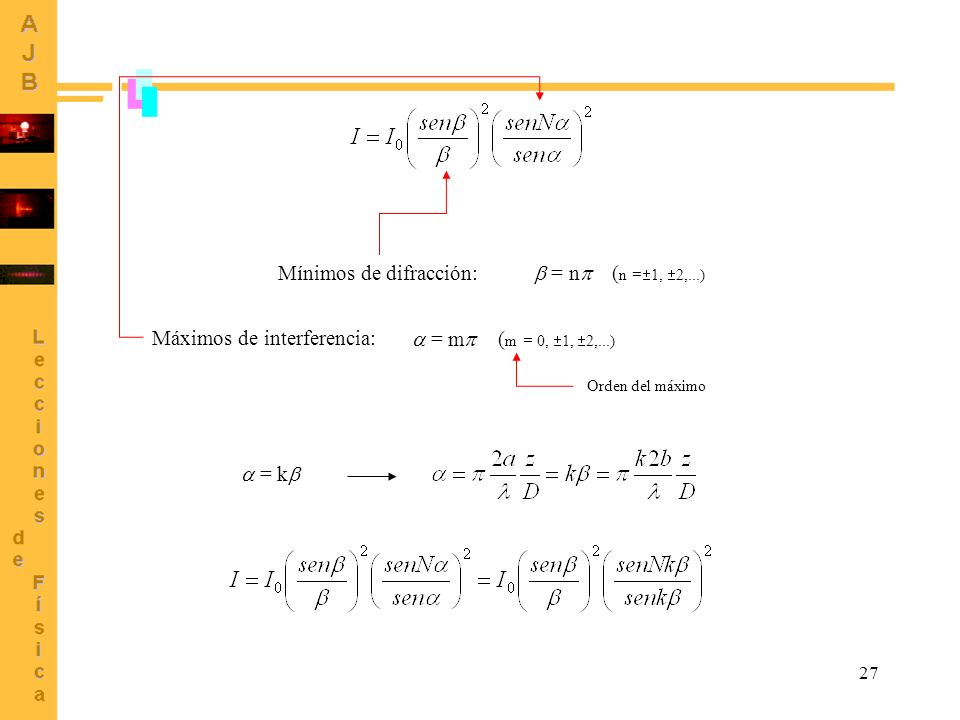 27 Mínimos de difracción: = n ( n = 1, 2,...) Orden del máximo Máximos de interferencia: = m ( m = 0, 1, 2,...) = k