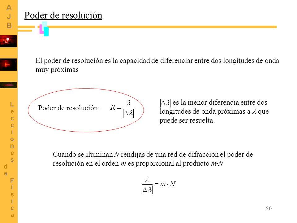 50 Poder de resolución: es la menor diferencia entre dos longitudes de onda próximas a que puede ser resuelta. Cuando se iluminan N rendijas de una re