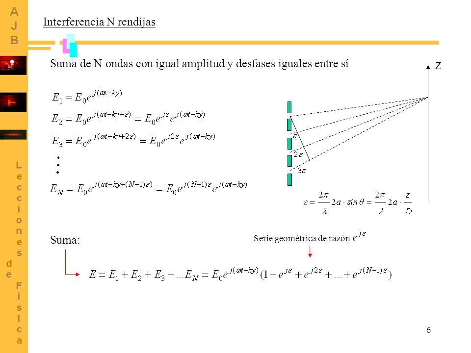 17 z = z = - Función sinc 2 Difracción por una rendija 2z = 2z = - 0.5z = 0.5z = - Mínimos iguales a cero cuando se verifica z =, 2, 3...
