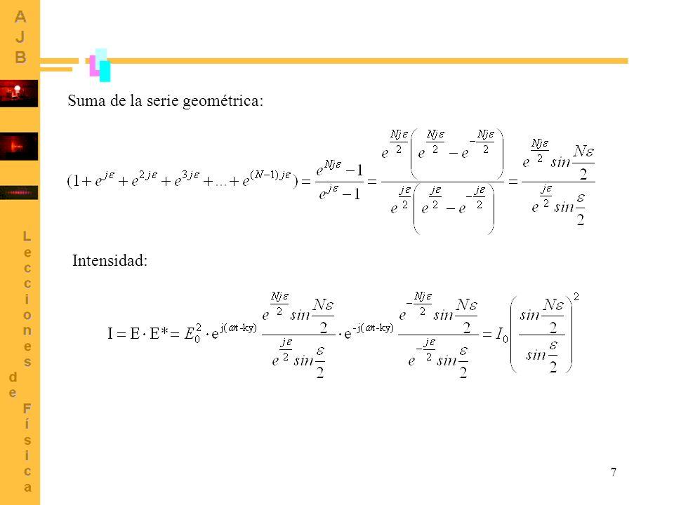 18 Mínimos (iguales a 0) cuando sin z = 0 Máximo principal (igual a I 0 ) cuando z = 0 Máximos secundarios cuando z cos z - sen z = 0 tan z = z Máximos y mínimos Posiciones de máximos y mínimos
