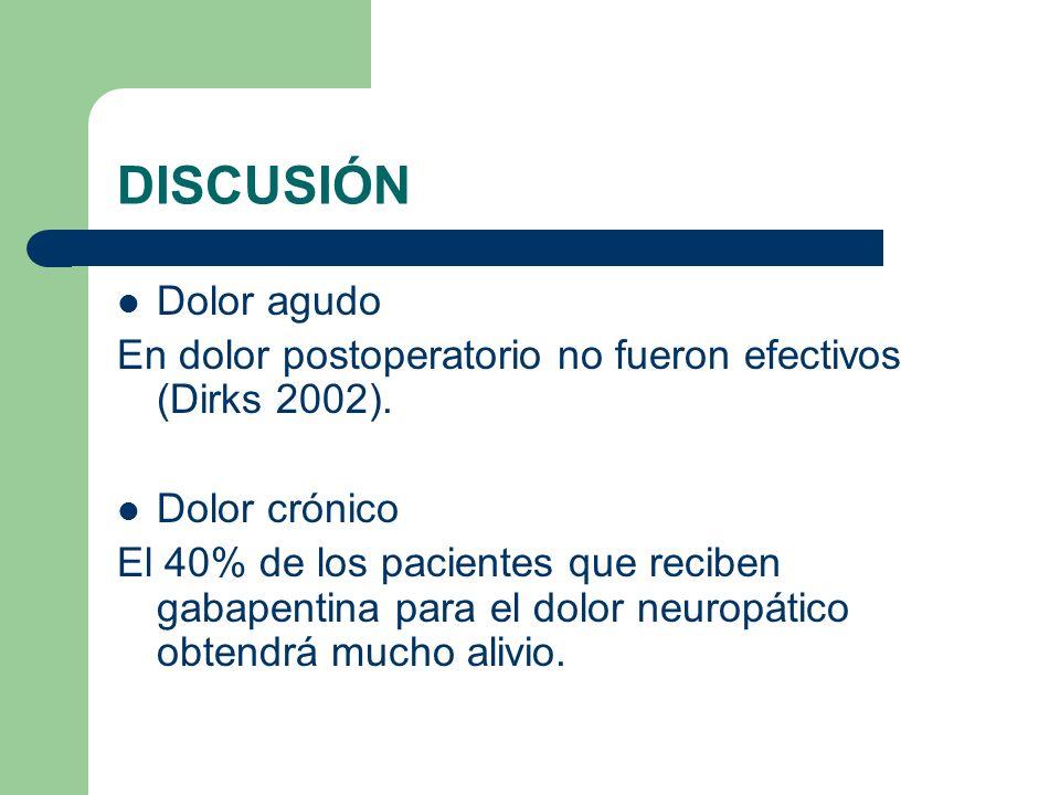 DISCUSIÓN Dolor agudo En dolor postoperatorio no fueron efectivos (Dirks 2002). Dolor crónico El 40% de los pacientes que reciben gabapentina para el
