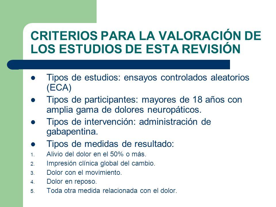 CRITERIOS PARA LA VALORACIÓN DE LOS ESTUDIOS DE ESTA REVISIÓN Tipos de estudios: ensayos controlados aleatorios (ECA) Tipos de participantes: mayores