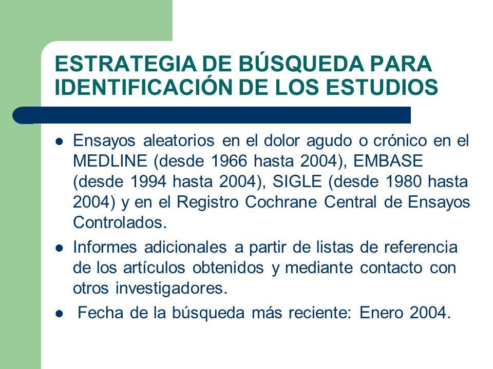 ESTRATEGIA DE BÚSQUEDA PARA IDENTIFICACIÓN DE LOS ESTUDIOS Ensayos aleatorios en el dolor agudo o crónico en el MEDLINE (desde 1966 hasta 2004), EMBAS