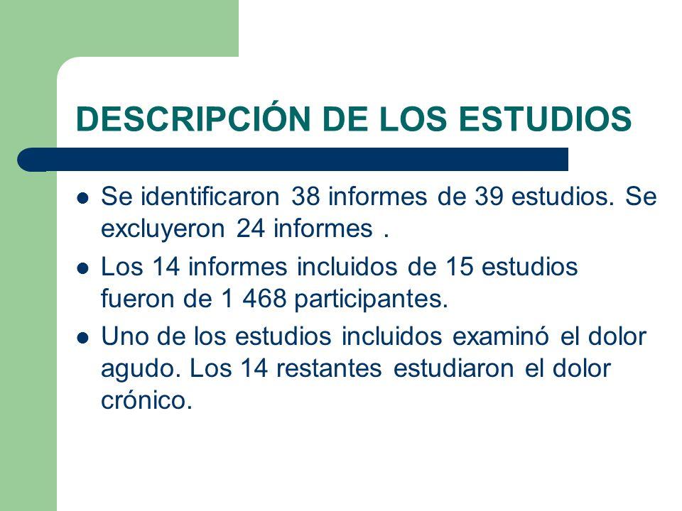 DESCRIPCIÓN DE LOS ESTUDIOS Se identificaron 38 informes de 39 estudios. Se excluyeron 24 informes. Los 14 informes incluidos de 15 estudios fueron de
