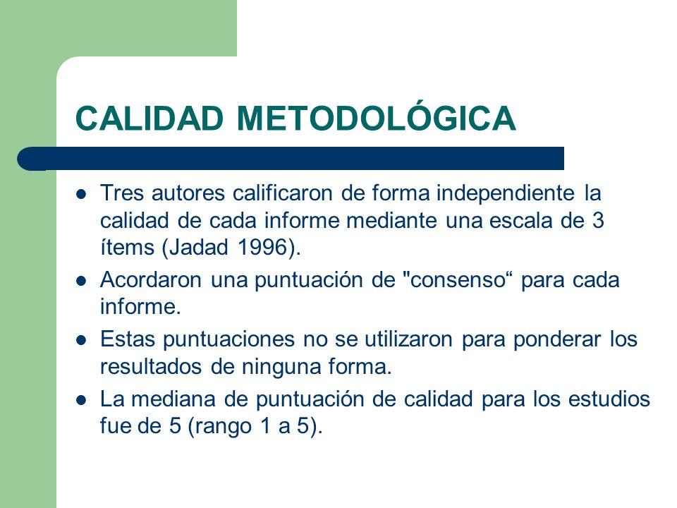 CALIDAD METODOLÓGICA Tres autores calificaron de forma independiente la calidad de cada informe mediante una escala de 3 ítems (Jadad 1996). Acordaron