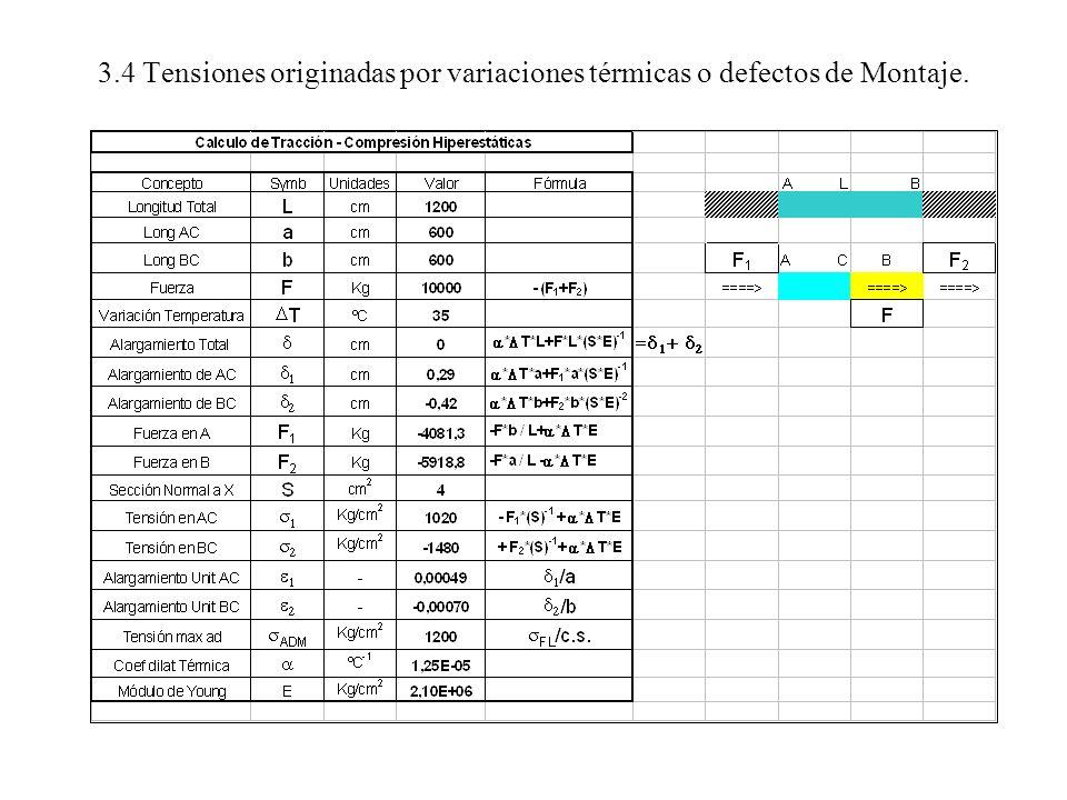 3.4 Tensiones originadas por variaciones térmicas o defectos de Montaje.