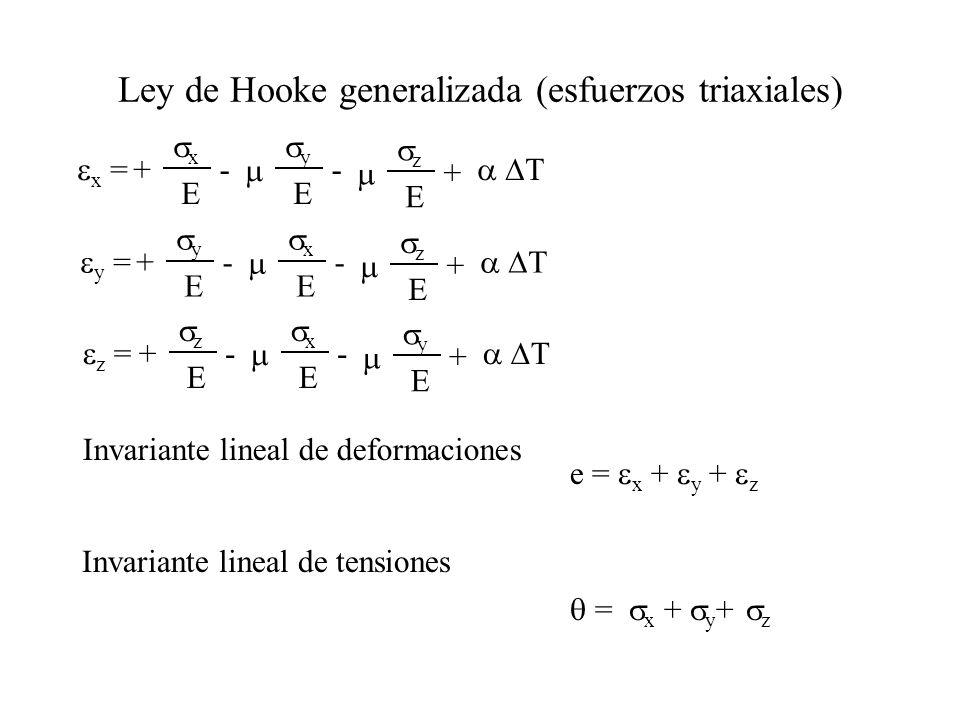 Ley de Hooke generalizada (esfuerzos triaxiales) x = x E +- y E - z E + T y = y E +- x E - z E + T z = z E +- x E - y E + T Invariante lineal de defor