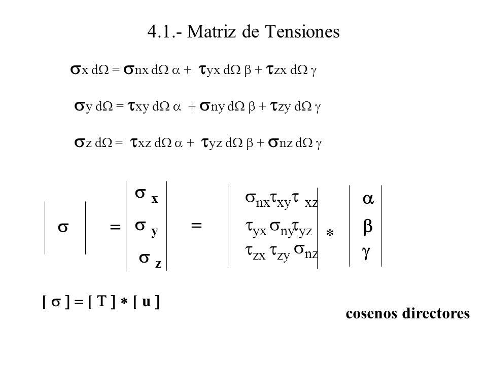 4.1.- Matriz de Tensiones x d = nx d + yx d + zx d y d = xy d + ny d + zy d z d = xz d + yz d + nz d x y z nx ny nz xy yx zx zy yz xz cosenos director