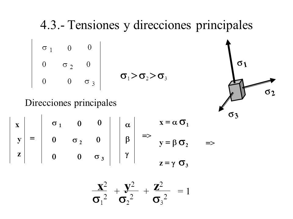 4.3.- Tensiones y direcciones principales 1 2 3 1 2 3 2 3 1 Direcciones principales 1 2 3 x y z = => x = 1 y = 2 z = 3 => 1 2 2 2 3 2 x 2 y 2 z 2 ++=
