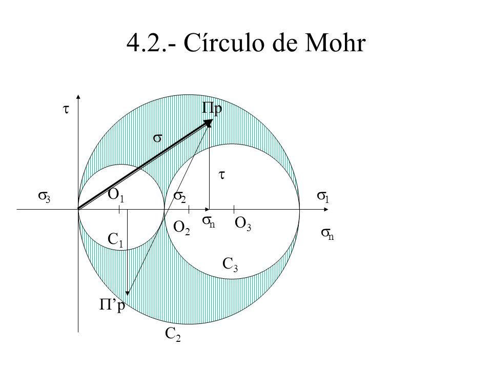 4.2.- Círculo de Mohr 1 3 2 C1C1 O1O1 C2C2 O2O2 C3C3 O3O3 n n p p