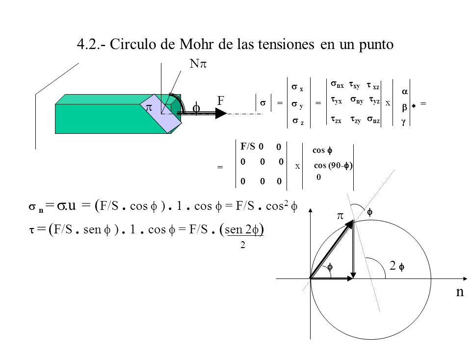 4.2.- Circulo de Mohr de las tensiones en un punto nx ny nz xy yx zx zy yz xz x y z x cos cos (90- 0 F/S x F n = u = ( F/S. cos ). 1. cos = F/S. cos 2