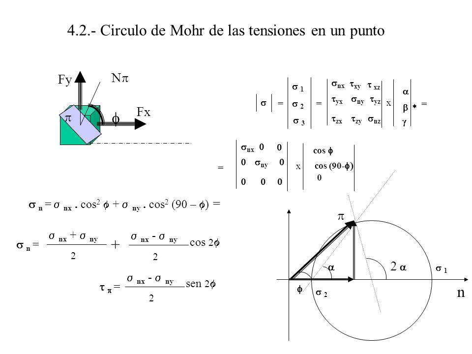 4.2.- Circulo de Mohr de las tensiones en un punto nx ny nz xy yx zx zy yz xz 1 2 3 x cos cos (90- 0 nx ny x Fx n = nx. cos 2 + ny. cos 2 (90 – ) = N