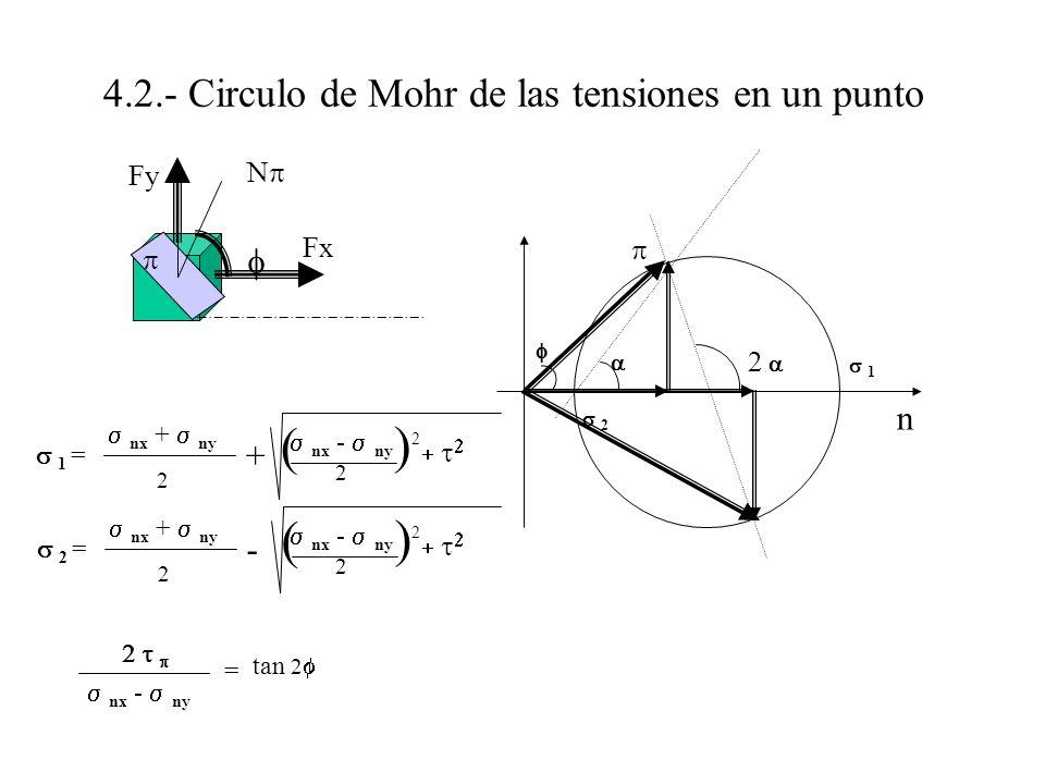 4.2.- Circulo de Mohr de las tensiones en un punto Fx N n 2 Fy 1 2 nx - ny tan 2 = nx + ny 2 + nx - ny 2 1 = )2)2 ( nx + ny 2 - nx - ny 2 2 = )2)2 (